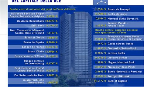d italia e una centrale pubblica o privata