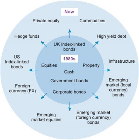 Blog Archives Erogonsonic Hedge Fund Prospectus Template