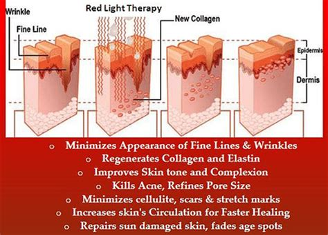 red light therapy near me red redjuvenator therapy biophotonic red light therapy