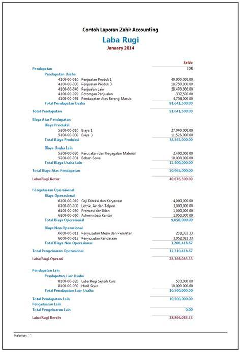 Contoh Format Laporan Keuangan | 10 contoh laporan keuangan lengkap