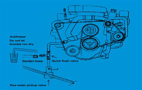 how to de winterize a outboard boat motor how to winterize an inboard outboard boat motor