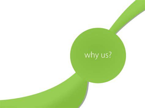 u s why us