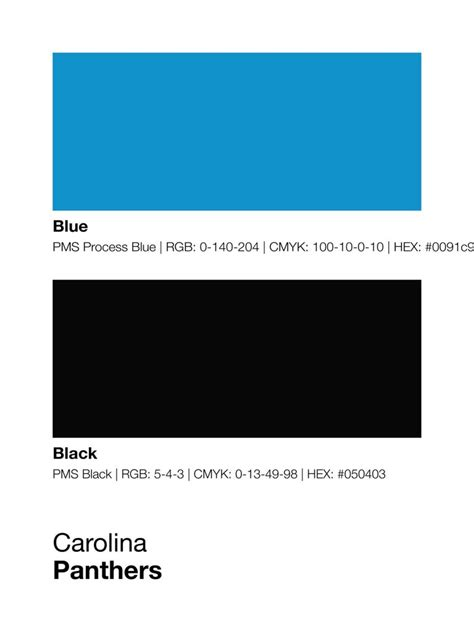 carolina panthers gameday colors print sproutjam