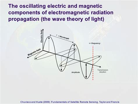 Wave Theory Of Light by Fundamentals Of Satellite Remote Sensing Chapter 2 Ppt