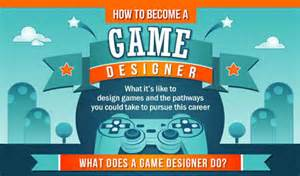 Home Design Do S And Don Ts infographic how to become a game designer