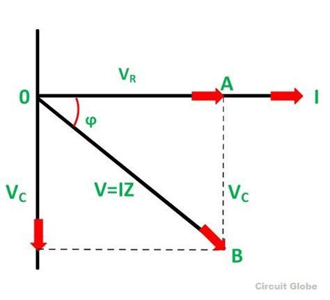 wiring diagram synchronous generator wiring wiring diagram