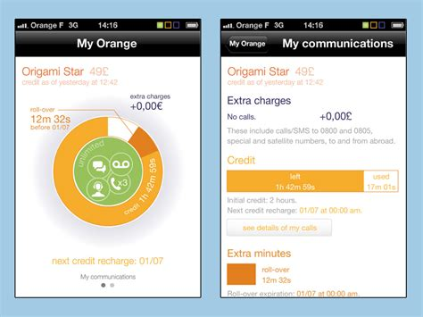 orange mobile account ux design carin canario