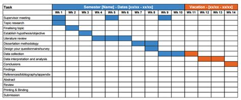 dissertation schedule template dissertation writing guide how to write your dissertation