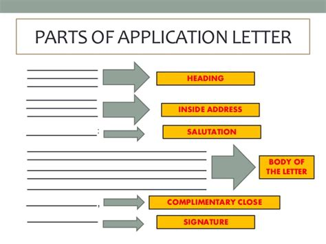 application letter parts writing an application letter