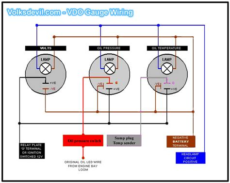 vdo auto tach wiring wiring diagram with description