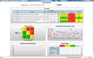 Enterprise Risk Management Report Template Risk Management Dashboard Images