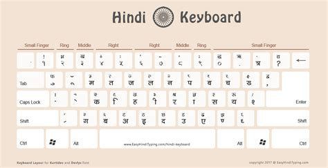 hindi meaning of layout 3 free hindi keyboard to download kurti dev and delvys font