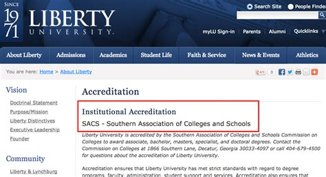 Is Liberty Mba Program Accredited by Accredited Colleges Colleges That Are Accredited