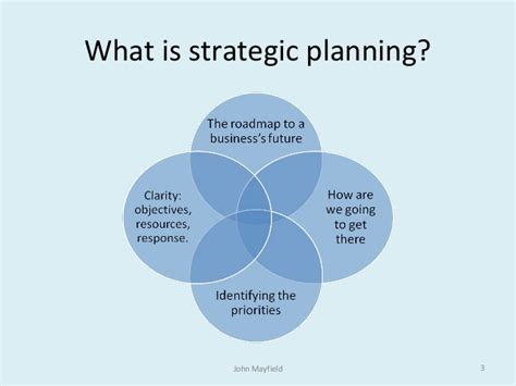 strategic planning what is strategic planning the benefits of strategic planning