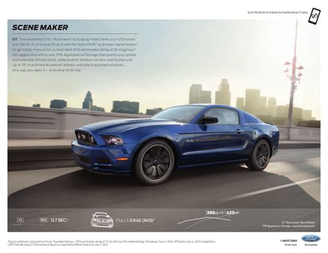 2014 mustang gt impact blue impact blue 2014 ford mustang gt coupe