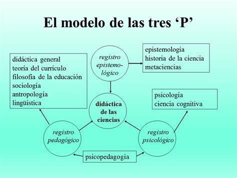 registro pedaggico feria de ciencias modelo didactolog 237 a y epistemolog 237 a p 225 gina 2 monografias com