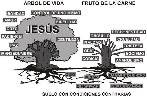 los tres ca nes y la historia ultrajada en colombia el cayado del pastor parte ii los l 205 deres de la iglesia