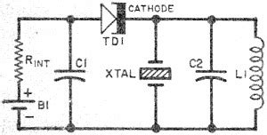 tunnel diode oscillator the tunnel diode september 1960 popular electronics rfcafe
