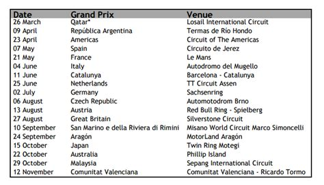 Calendario Definitivo Calendario Definitivo Mundial De Motogp 2017