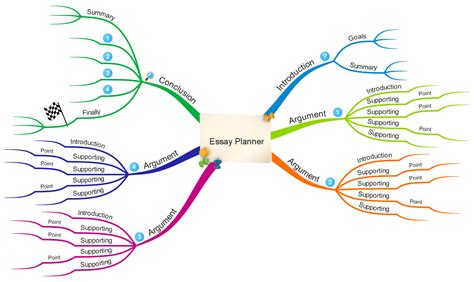 Mind Map Essay by Mind Map Essay Gse Bookbinder Co