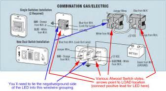 diagram of a gas water heater gas breeds picture
