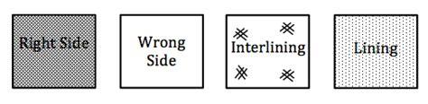 identifying pattern markings worksheet understanding pattern markings the sewing loft