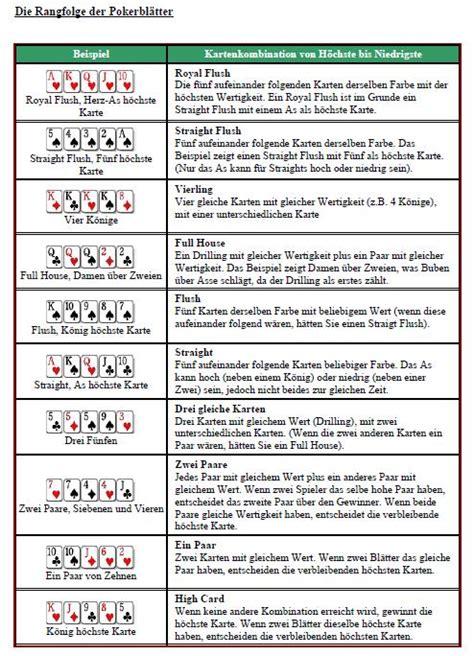 Poker regeln pdf   Dasbesteonlinecasino