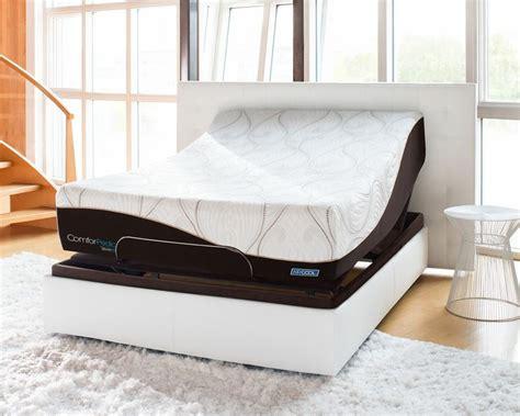 Comfort Iq Mattress by Comforpedic From Beautyrest Elite Comfort Mattresses