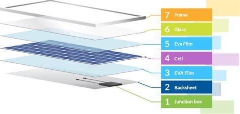 simple solar panel diagram wiring diagrams wiring diagram