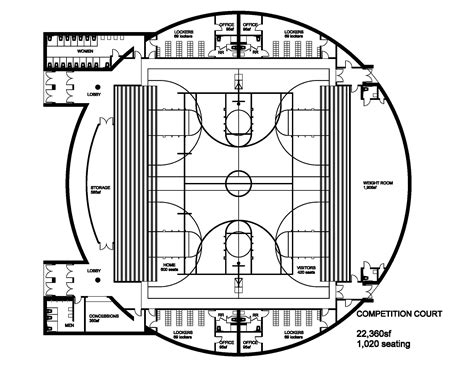 basketball arena floor plan yamhill carlton dome building yamhill carlton school dis