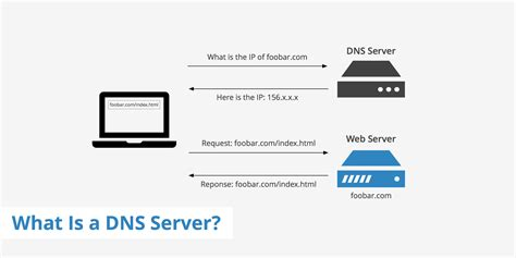 dns server keycdn support