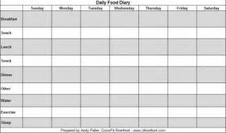 food diaries templates 5 best images of ibs food diary template free printable
