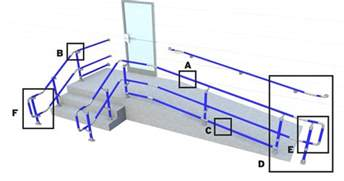 Ada Requirements For Handrails basic principals of ada handrails ada handrail manual