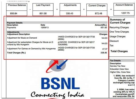beware of bsnl a house of cheaters looters and