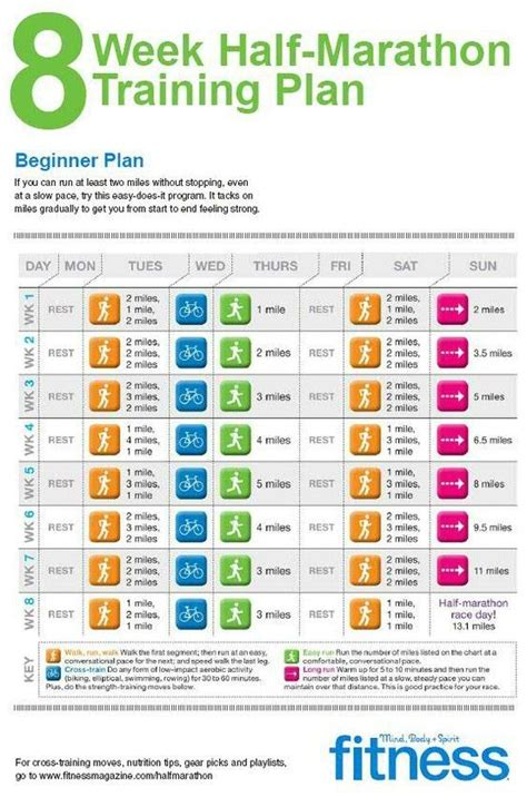 from couch to half marathon training schedule 8 week half marathon training plan couch to 5k beyond