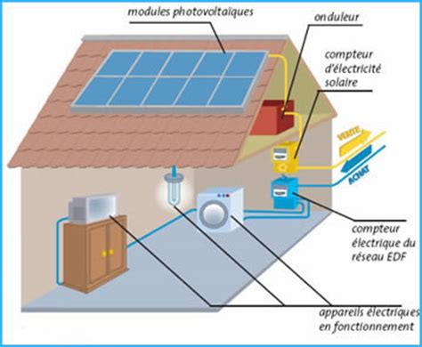 bureau d 騁ude photovoltaique alpes energies pompe 224 chaleur
