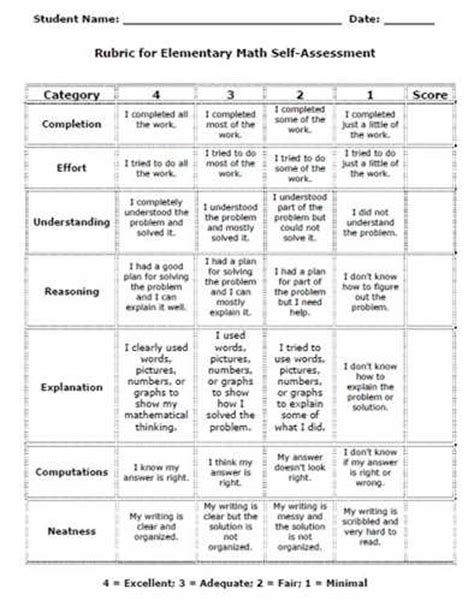 middle school research paper rubric middle school research paper rubrics paramountessays