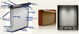 rolling steel doors rolling steel doors dock systems usa