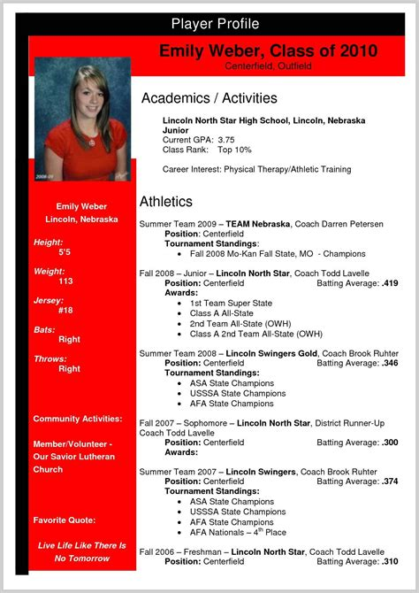 coaching profile template image collections templates design ideas