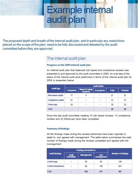 8 free sle audit schedule templates printable sles