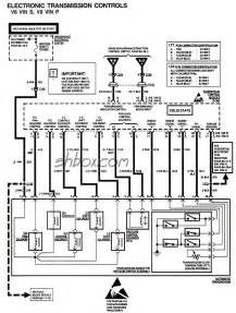 s 10 wiring diagram obd bmw wiring diagram usb wiring diagram 213534 cant what code 1995 fleetwood on s 10 wiring diagram obd
