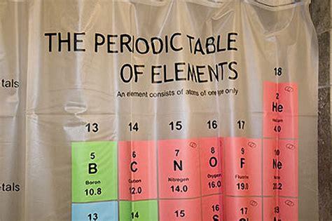 cortina de ducha tabla periodica 8 cortinas de ba 241 o exclusivas para geeks