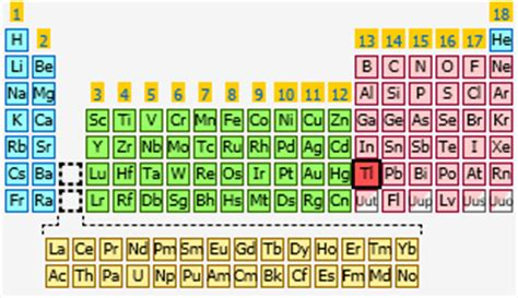 Tl Periodic Table by Thallium The Periodic Table At Knowledgedoor