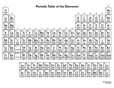 black and white periodic table poster periodic table of