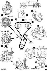 Renault Scenic Timing Belt Change How To Replace Timing Belt On Renault Kangoo 2 1 6 16v 2011