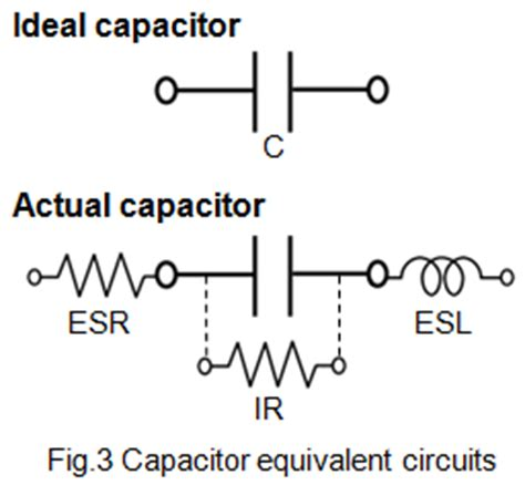 capacitor esr function basics of capacitors lesson 2 what of characteristics do capacitors exhibit murata