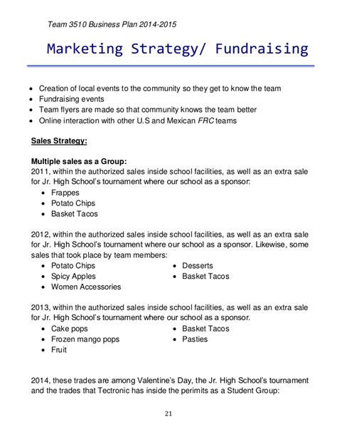 Tectronic Business Plan 2015 Fundraising Marketing Plan Template