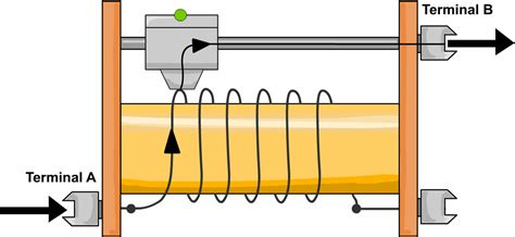 how do variable resistors work how does variable resistor work 28 images electronics basics how a potentiometer works