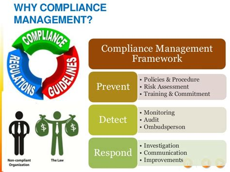 Compliance Administration compliance labour laws in india