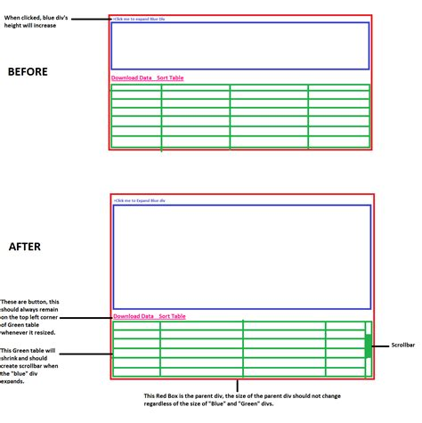div positioning css css html div resizing and table positioning css
